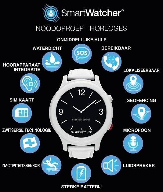 Smartwatcher noodoproep horloges